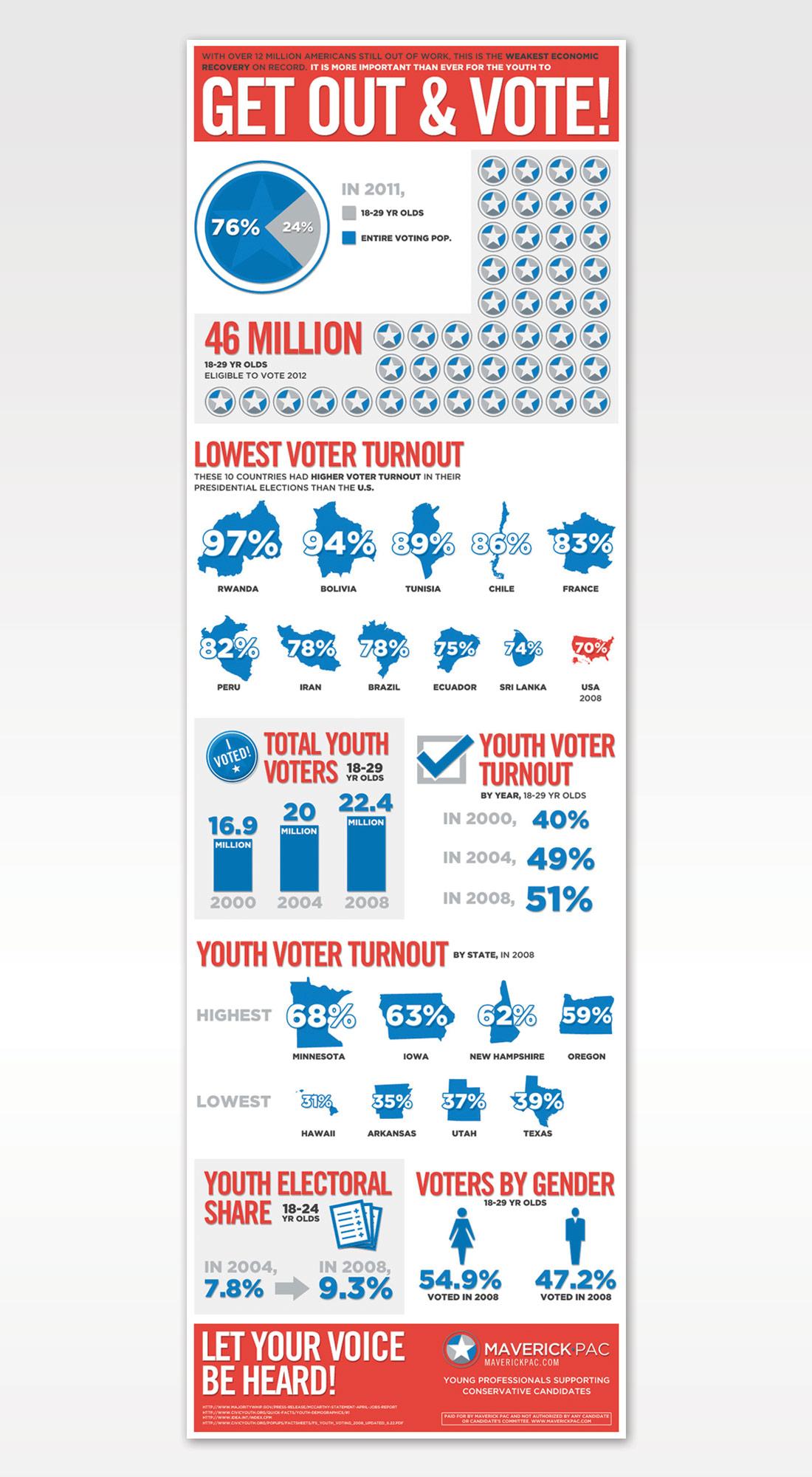 en_MavPac_infographic