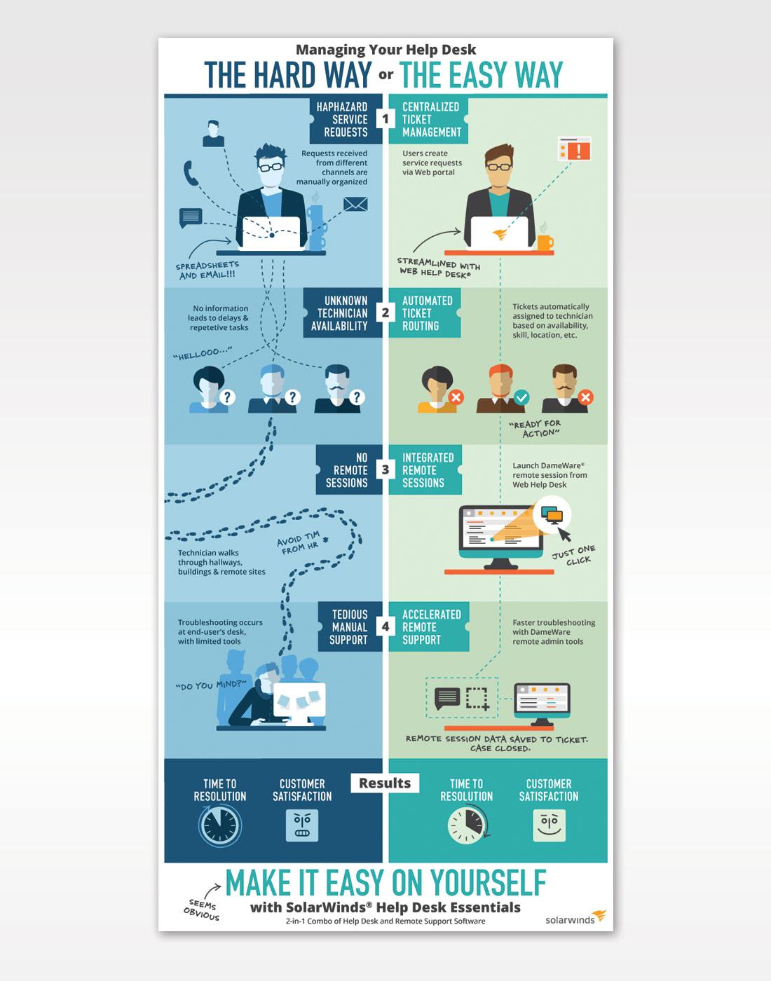 en_SW_HDE_infographic